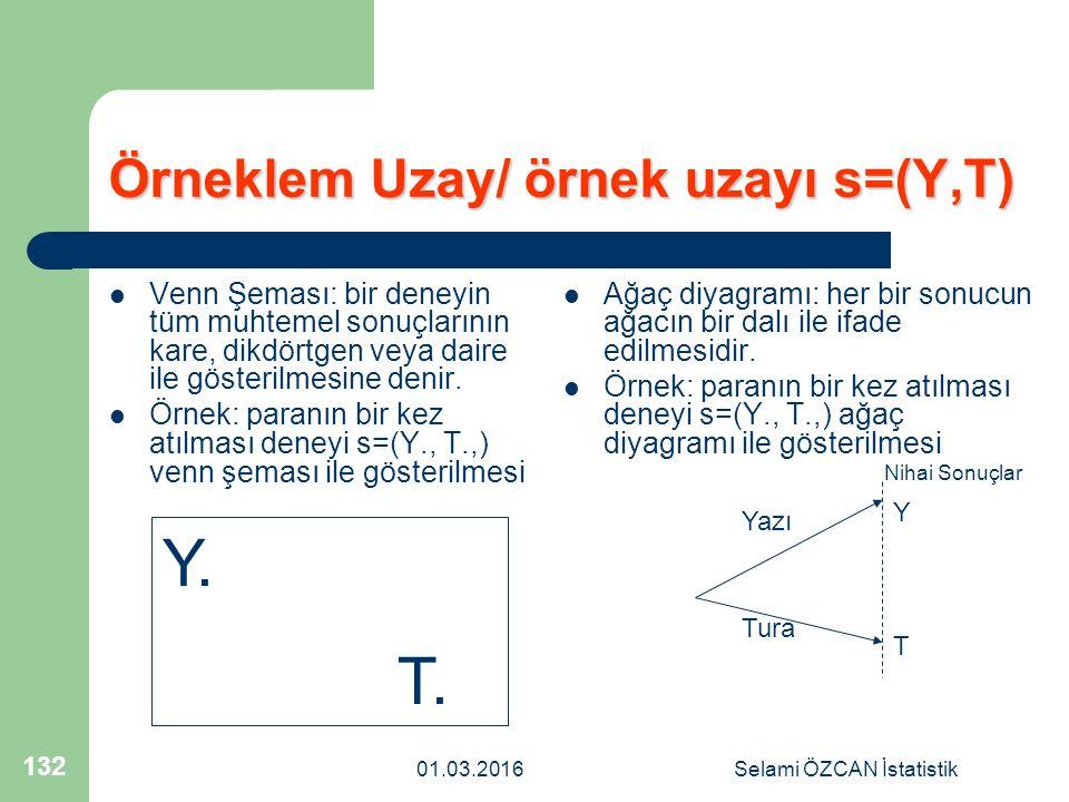 Örneklem Uzay/ örnek uzayı s=(Y,T)
