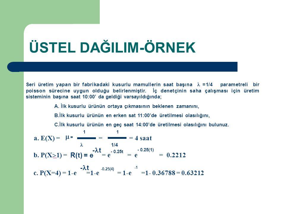 ÜSTEL DAĞILIM-ÖRNEK a. E(X) = = = 4 saat  = R(t) = e -t