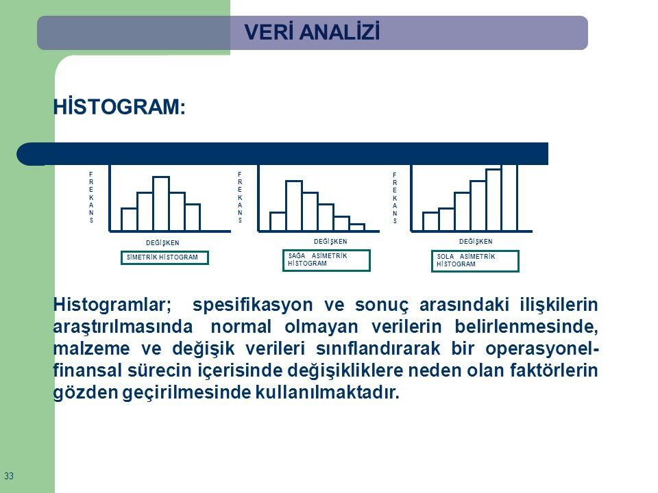 VERİ ANALİZİ HİSTOGRAM: