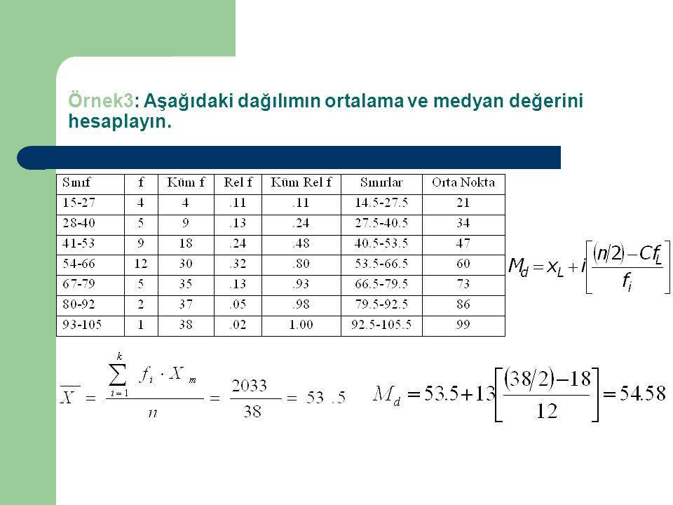 Örnek3: Aşağıdaki dağılımın ortalama ve medyan değerini hesaplayın.