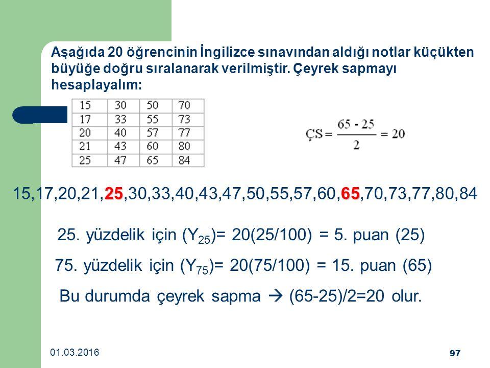 25. yüzdelik için (Y25)= 20(25/100) = 5. puan (25)