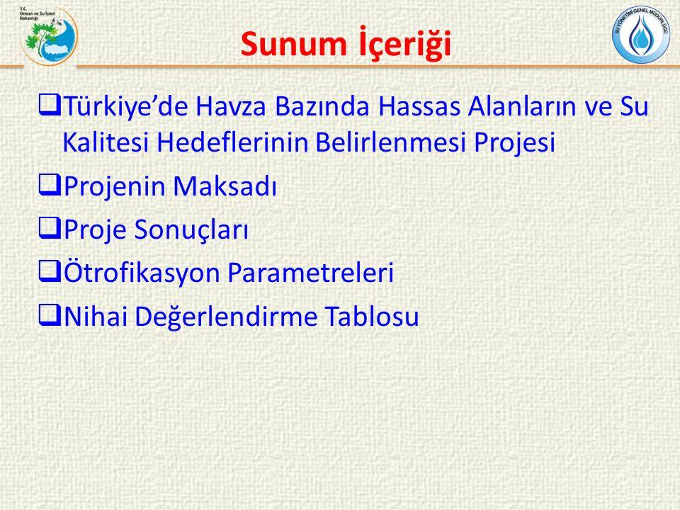 Sunum İçeriği Türkiye'de Havza Bazında Hassas Alanların ve Su Kalitesi Hedeflerinin Belirlenmesi Projesi.
