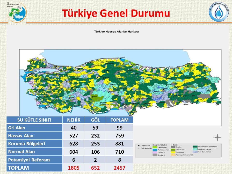 Türkiye Genel Durumu SU KÜTLE SINIFI. NEHİR. GÖL. TOPLAM. Gri Alan. 40. 59. 99. Hassas Alan.