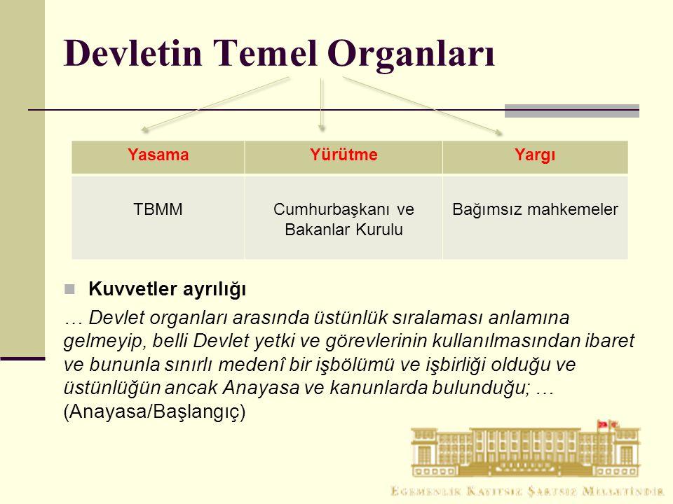 Devletin Temel Organları