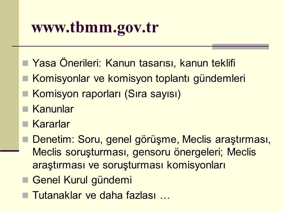www.tbmm.gov.tr Yasa Önerileri: Kanun tasarısı, kanun teklifi