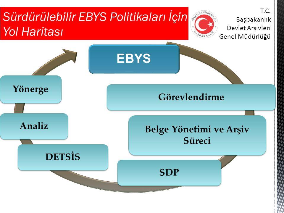 Sürdürülebilir EBYS Politikaları İçin Yol Haritası