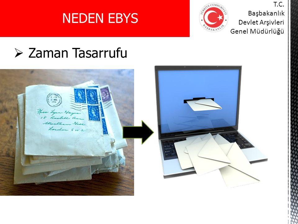 NEDEN EBYS Zaman Tasarrufu T.C. Başbakanlık Devlet Arşivleri