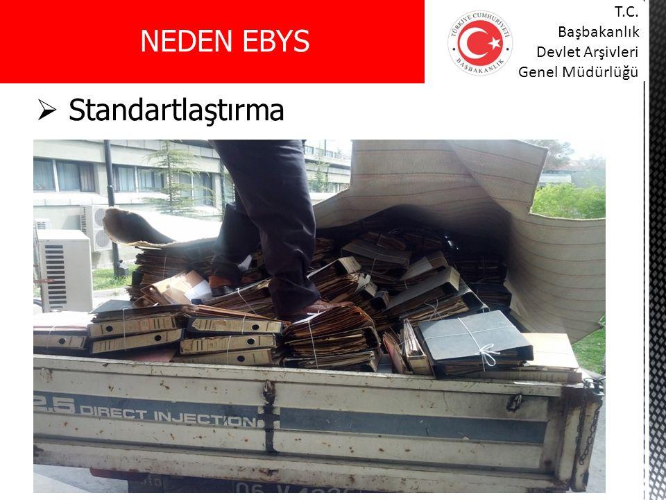 NEDEN EBYS Standartlaştırma T.C. Başbakanlık Devlet Arşivleri