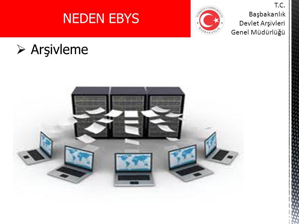 NEDEN EBYS T.C. Başbakanlık Devlet Arşivleri Genel Müdürlüğü Arşivleme