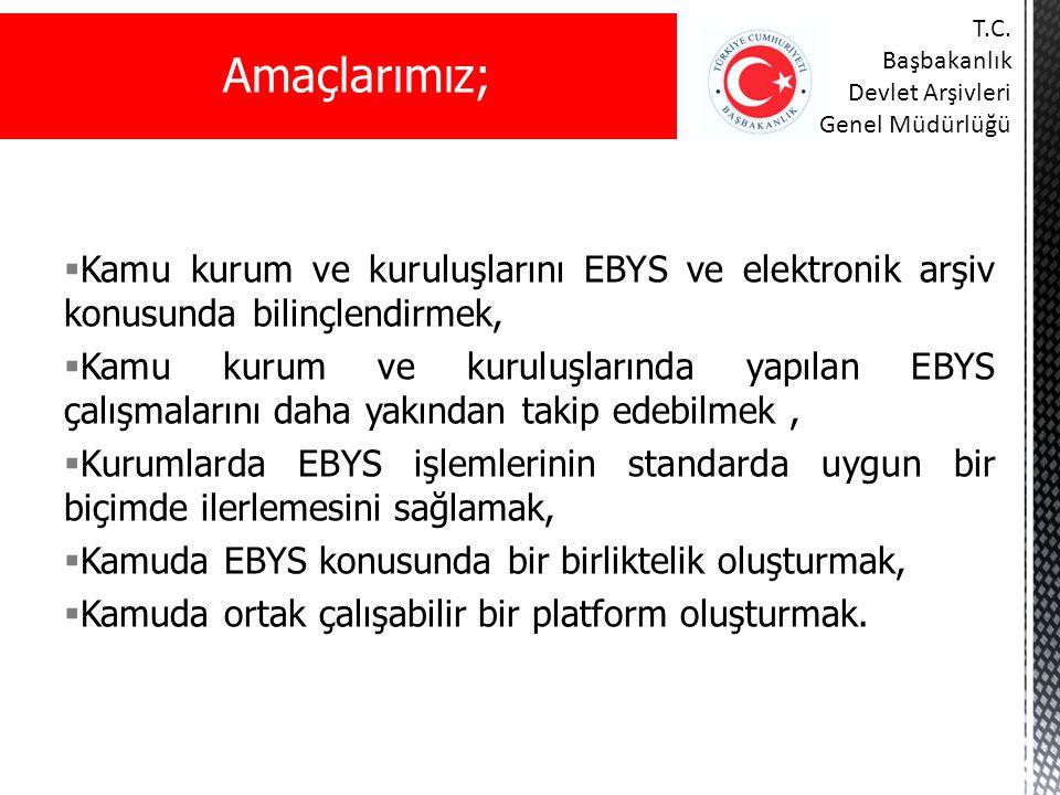 Amaçlarımız; T.C. Başbakanlık. Devlet Arşivleri. Genel Müdürlüğü. Kamu kurum ve kuruluşlarını EBYS ve elektronik arşiv konusunda bilinçlendirmek,