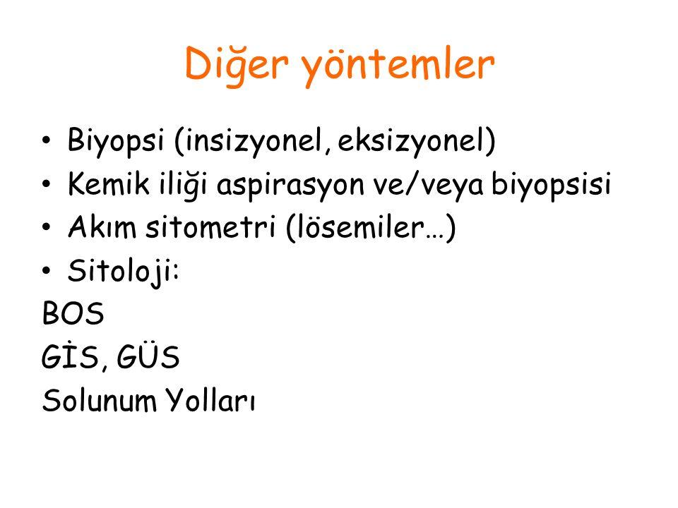 Diğer yöntemler Biyopsi (insizyonel, eksizyonel)