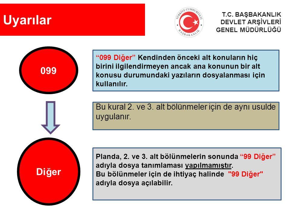 Uyarılar T.C. BAŞBAKANLIK. DEVLET ARŞİVLERİ. GENEL MÜDÜRLÜĞÜ. 099.