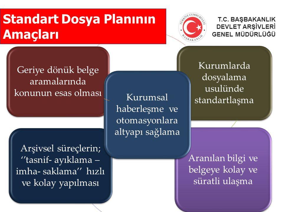 Standart Dosya Planının Amaçları