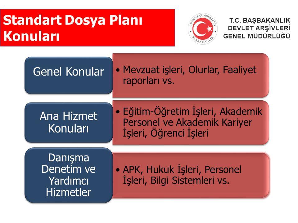 Standart Dosya Planı Konuları