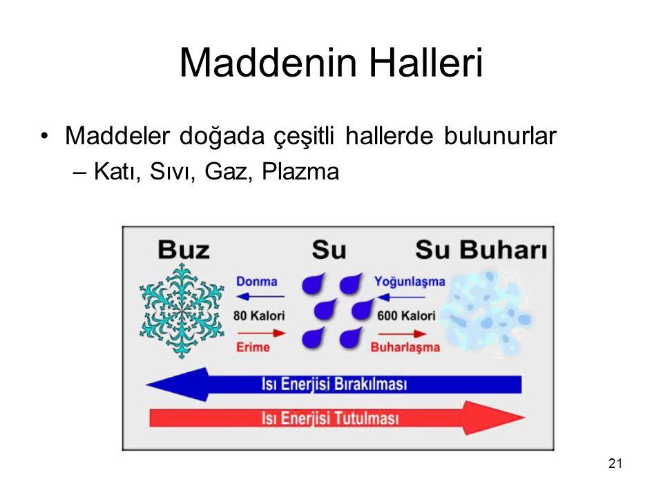 Maddenin Halleri Maddeler doğada çeşitli hallerde bulunurlar