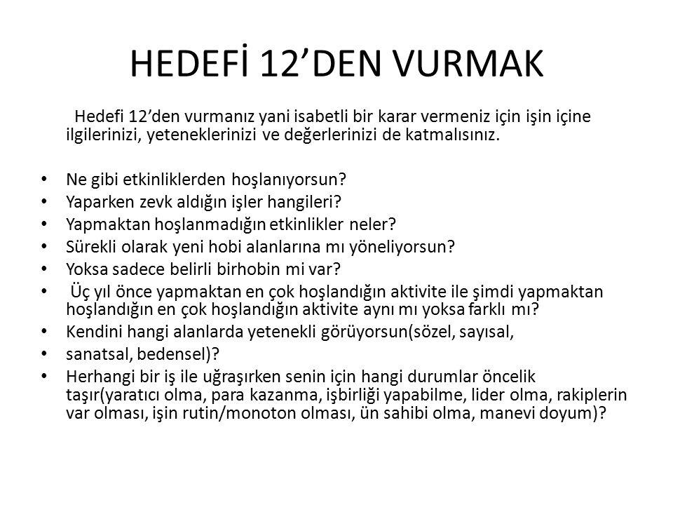 HEDEFİ 12'DEN VURMAK