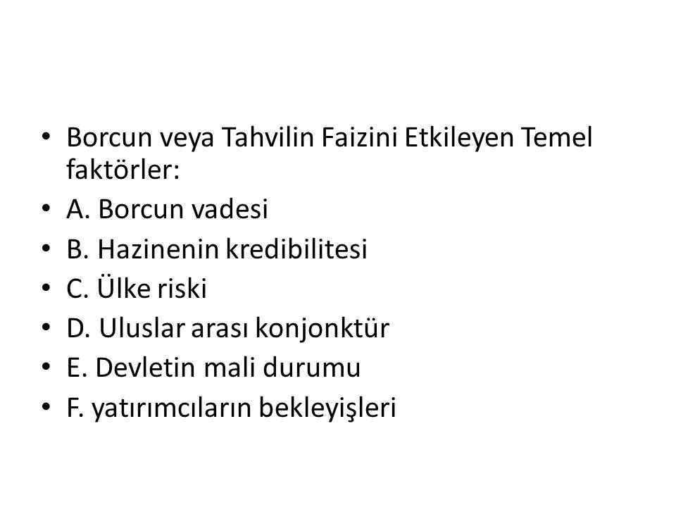 Borcun veya Tahvilin Faizini Etkileyen Temel faktörler: