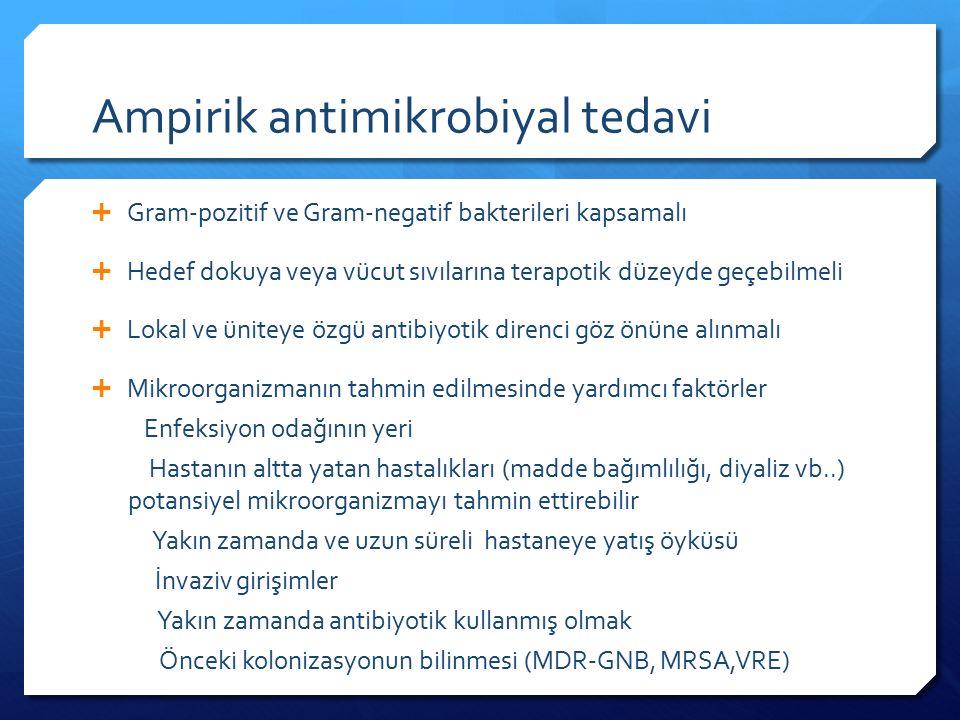Ampirik antimikrobiyal tedavi