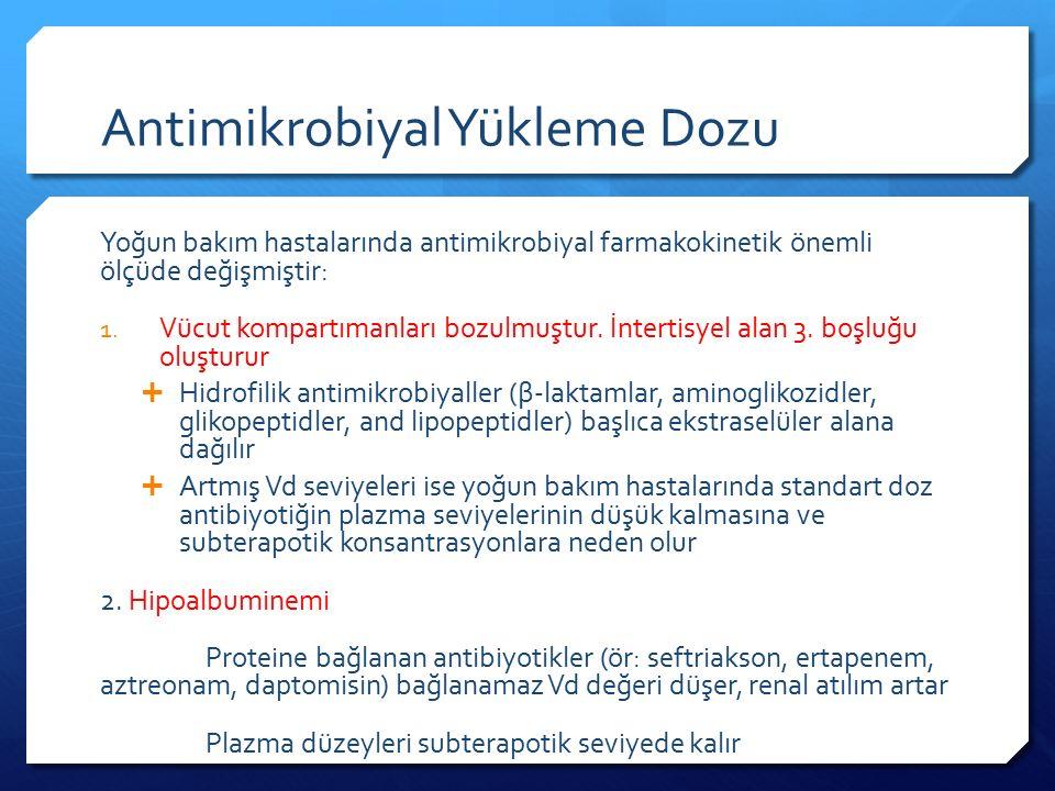 Antimikrobiyal Yükleme Dozu