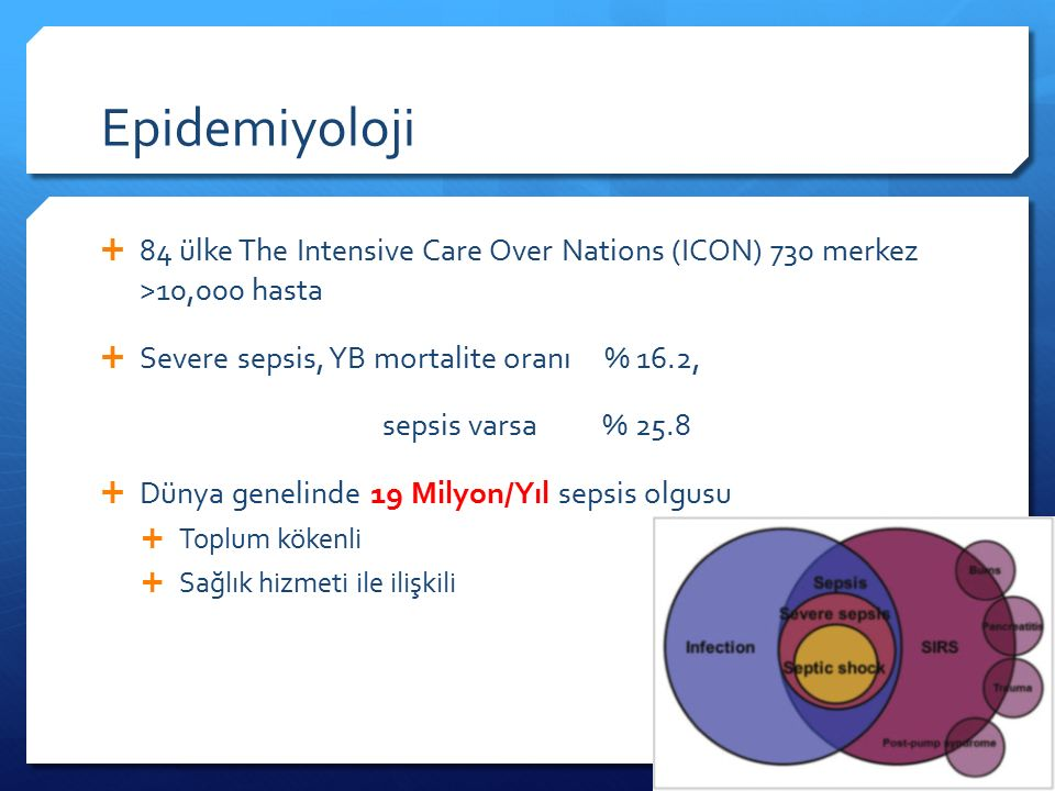 Epidemiyoloji 84 ülke The Intensive Care Over Nations (ICON) 730 merkez >10,000 hasta. Severe sepsis, YB mortalite oranı % 16.2,