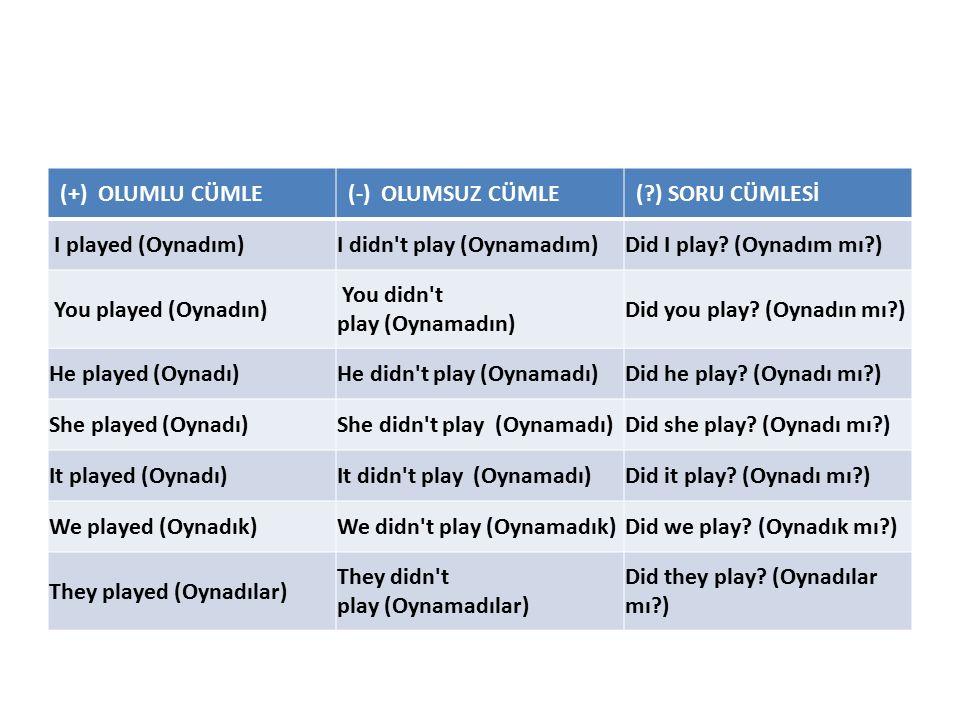 (+) OLUMLU CÜMLE (-) OLUMSUZ CÜMLE. ( ) SORU CÜMLESİ. I played (Oynadım) I didn t play (Oynamadım)