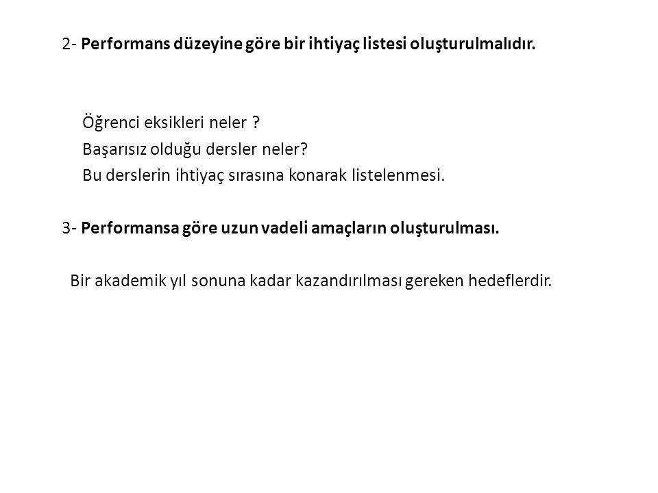 2- Performans düzeyine göre bir ihtiyaç listesi oluşturulmalıdır
