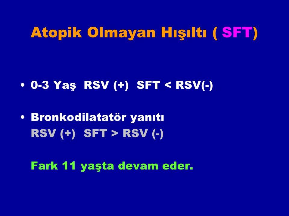 Atopik Olmayan Hışıltı ( SFT)