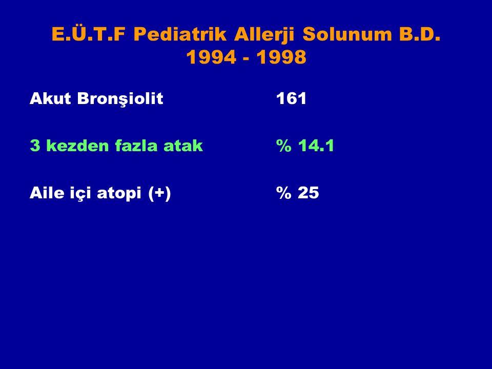 E.Ü.T.F Pediatrik Allerji Solunum B.D. 1994 - 1998