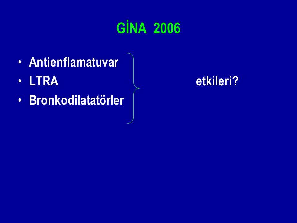 GİNA 2006 Antienflamatuvar LTRA etkileri Bronkodilatatörler