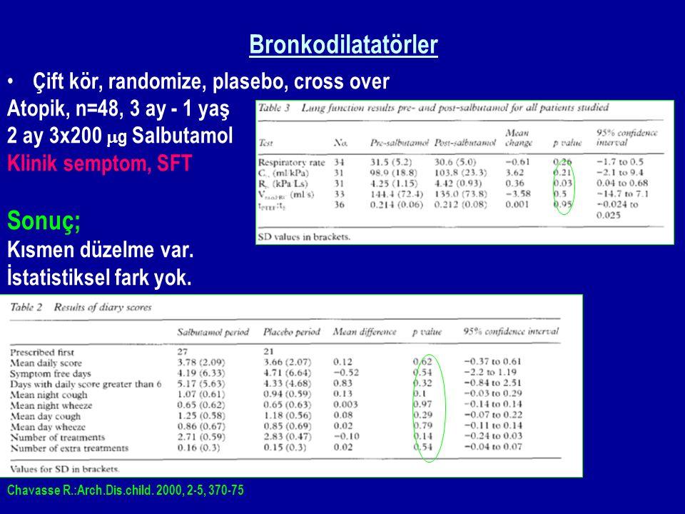 Bronkodilatatörler Sonuç; Çift kör, randomize, plasebo, cross over