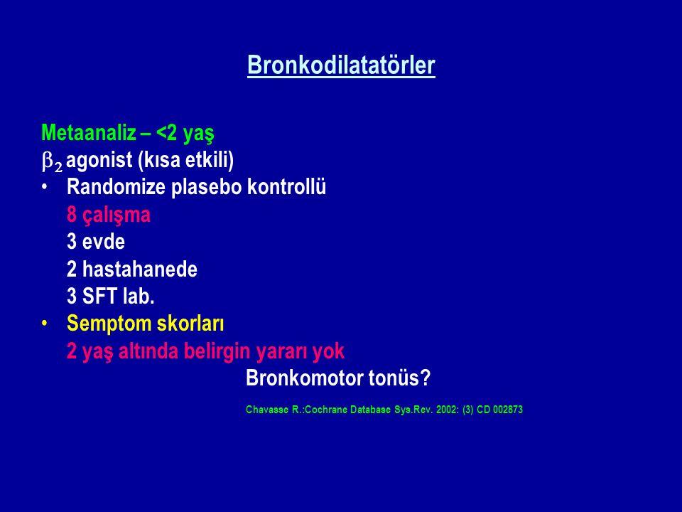 Bronkodilatatörler Metaanaliz – <2 yaş b2 agonist (kısa etkili)