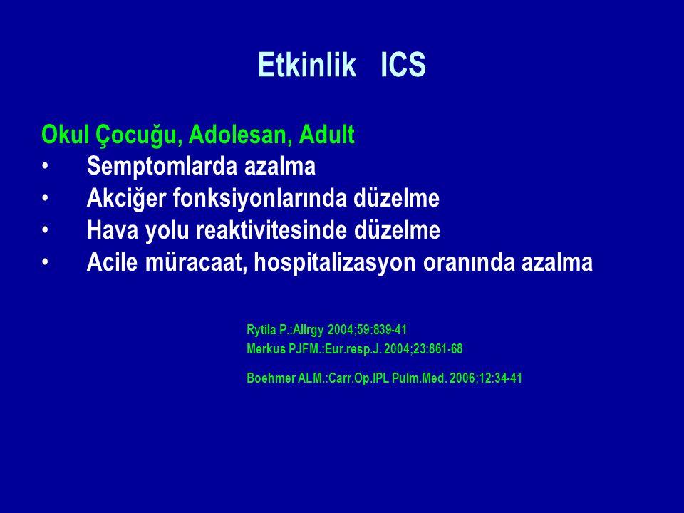 Etkinlik ICS Okul Çocuğu, Adolesan, Adult Semptomlarda azalma