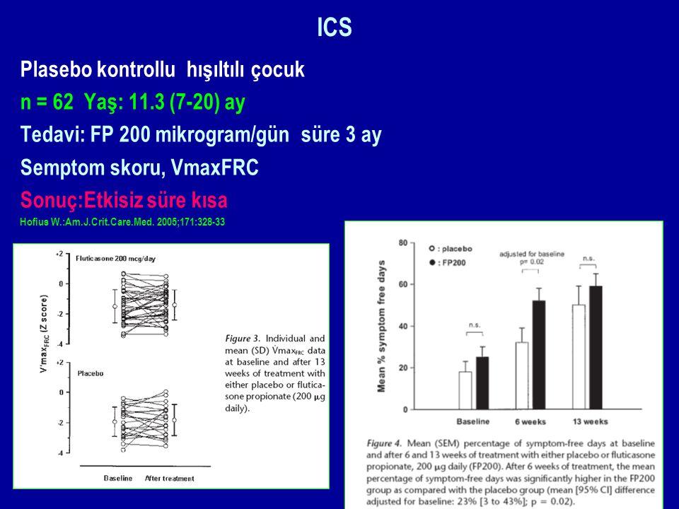 ICS Plasebo kontrollu hışıltılı çocuk n = 62 Yaş: 11.3 (7-20) ay