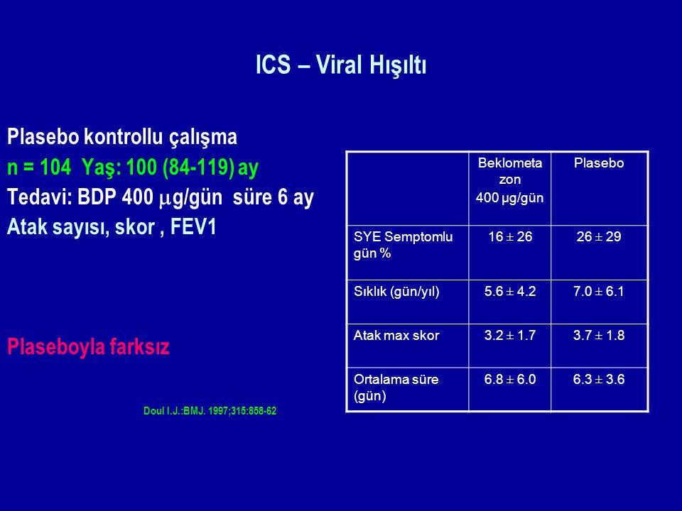 ICS – Viral Hışıltı Plasebo kontrollu çalışma