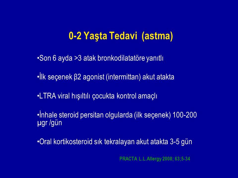 0-2 Yaşta Tedavi (astma) Son 6 ayda >3 atak bronkodilatatöre yanıtlı. İlk seçenek β2 agonist (intermittan) akut atakta.