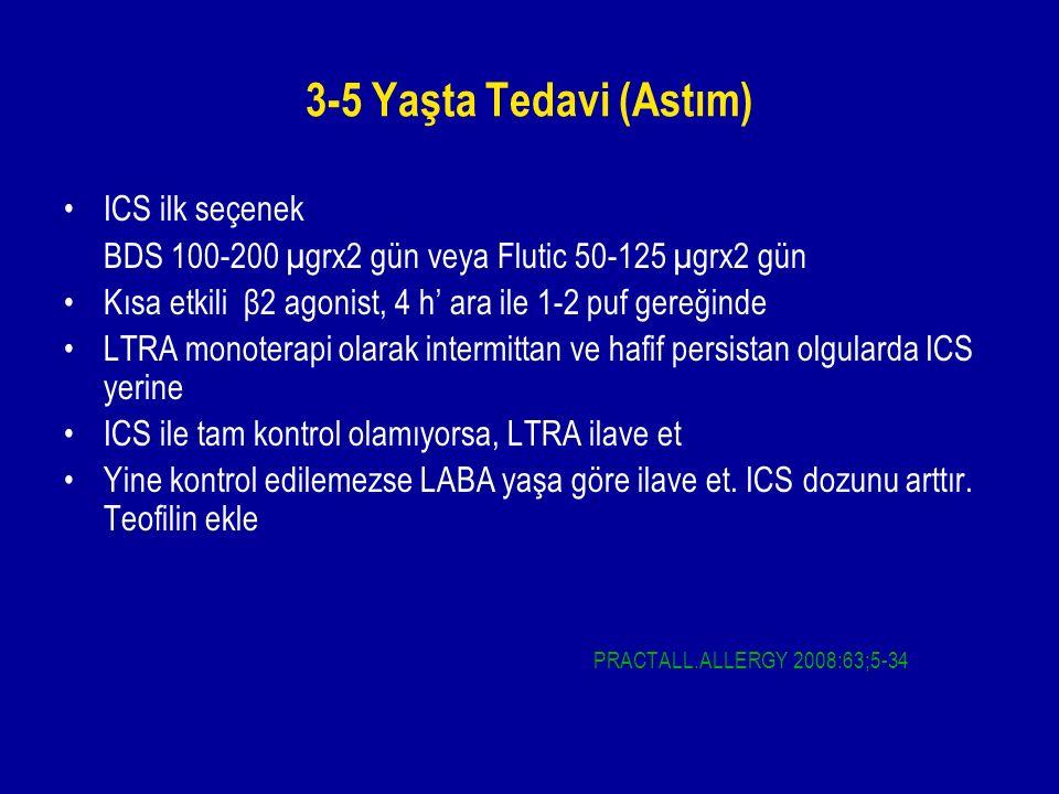 3-5 Yaşta Tedavi (Astım) ICS ilk seçenek