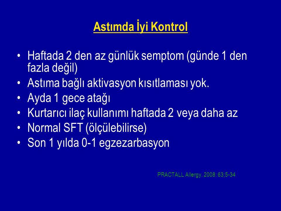 Astımda İyi Kontrol Haftada 2 den az günlük semptom (günde 1 den fazla değil) Astıma bağlı aktivasyon kısıtlaması yok.