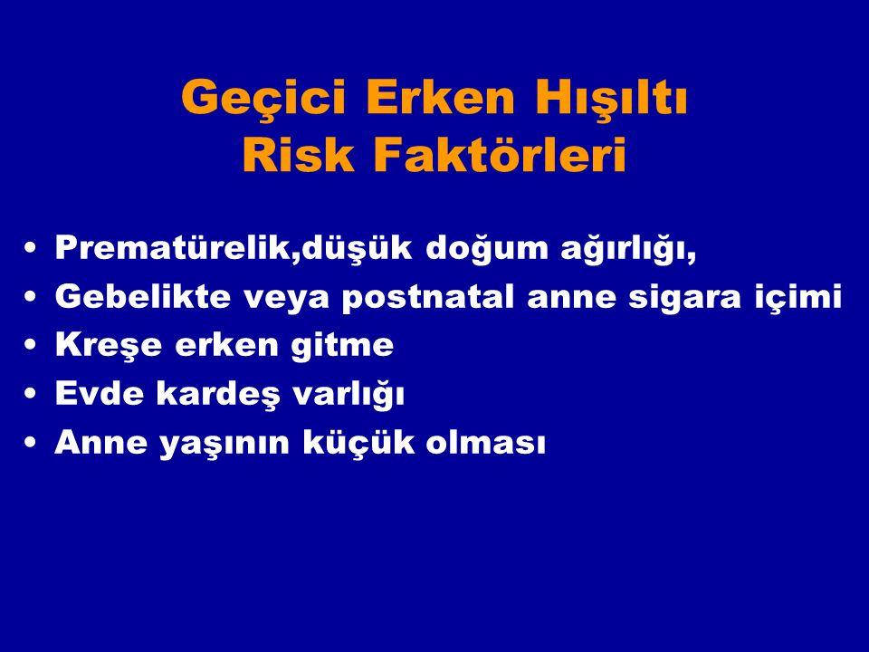 Geçici Erken Hışıltı Risk Faktörleri