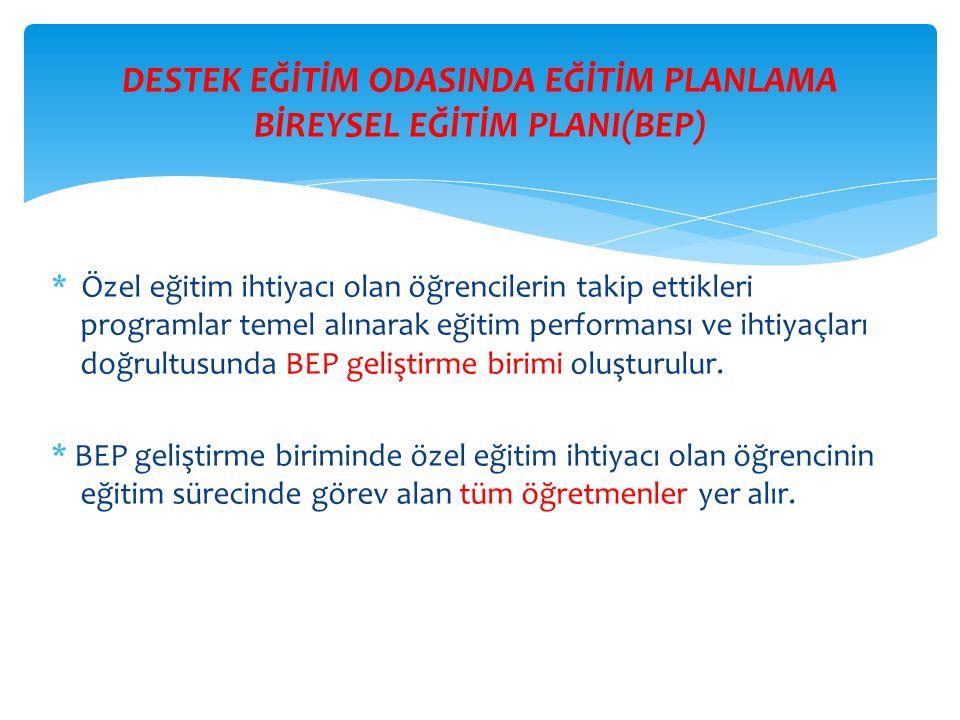 DESTEK EĞİTİM ODASINDA EĞİTİM PLANLAMA BİREYSEL EĞİTİM PLANI(BEP)