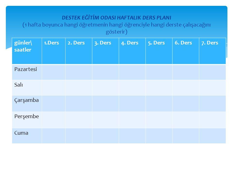 DESTEK EĞİTİM ODASI HAFTALIK DERS PLANI (1 hafta boyunca hangi öğretmenin hangi öğrenciyle hangi derste çalışacağını gösterir)