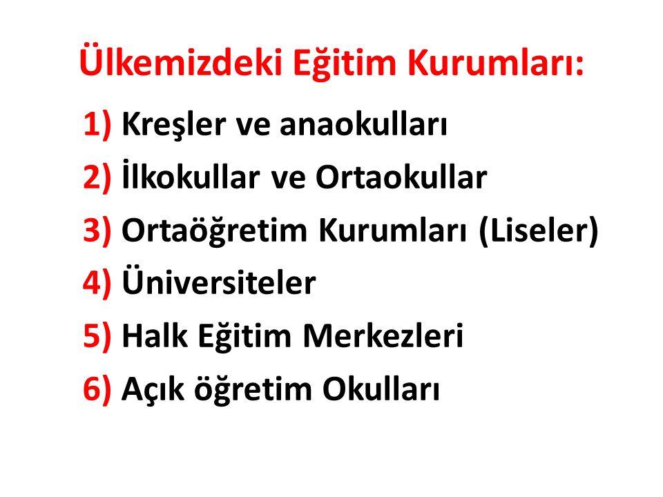 Ülkemizdeki Eğitim Kurumları: