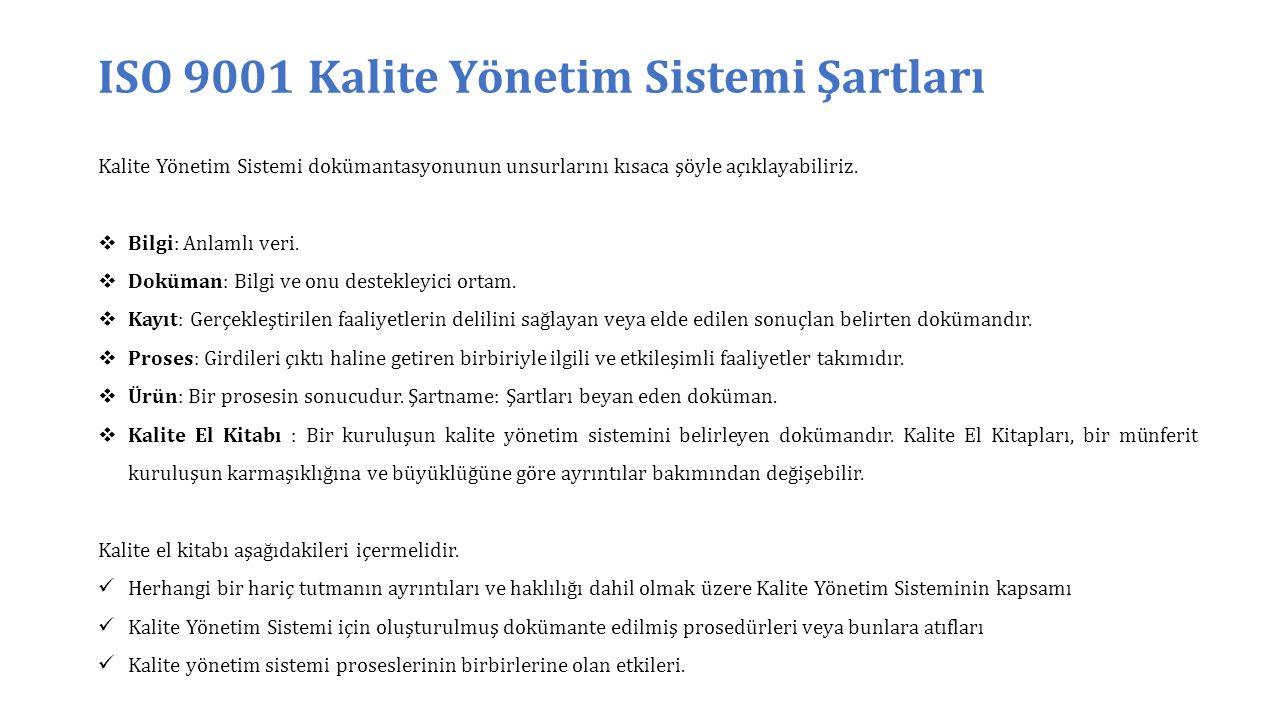 ISO 9001 Kalite Yönetim Sistemi Şartları