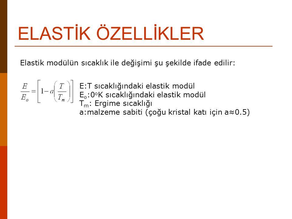 ELASTİK ÖZELLİKLER Elastik modülün sıcaklık ile değişimi şu şekilde ifade edilir: E:T sıcaklığındaki elastik modül.