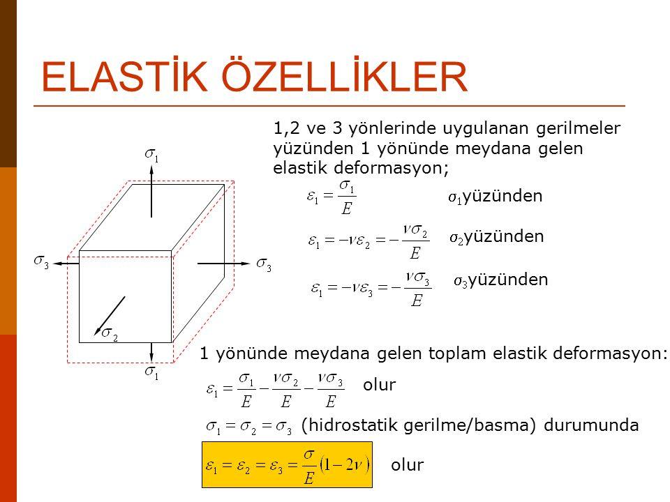 ELASTİK ÖZELLİKLER 1,2 ve 3 yönlerinde uygulanan gerilmeler yüzünden 1 yönünde meydana gelen elastik deformasyon;