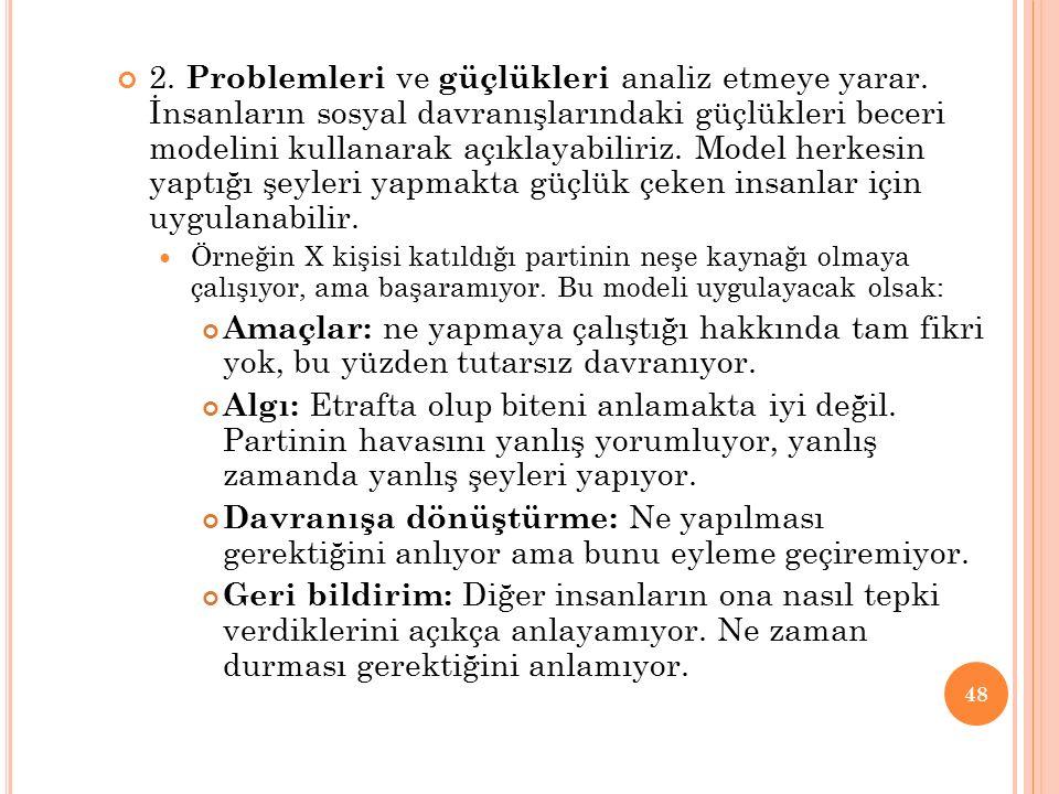 2. Problemleri ve güçlükleri analiz etmeye yarar