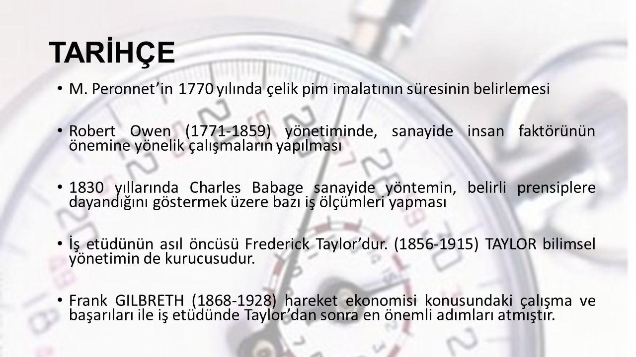 TARİHÇE M. Peronnet'in 1770 yılında çelik pim imalatının süresinin belirlemesi.