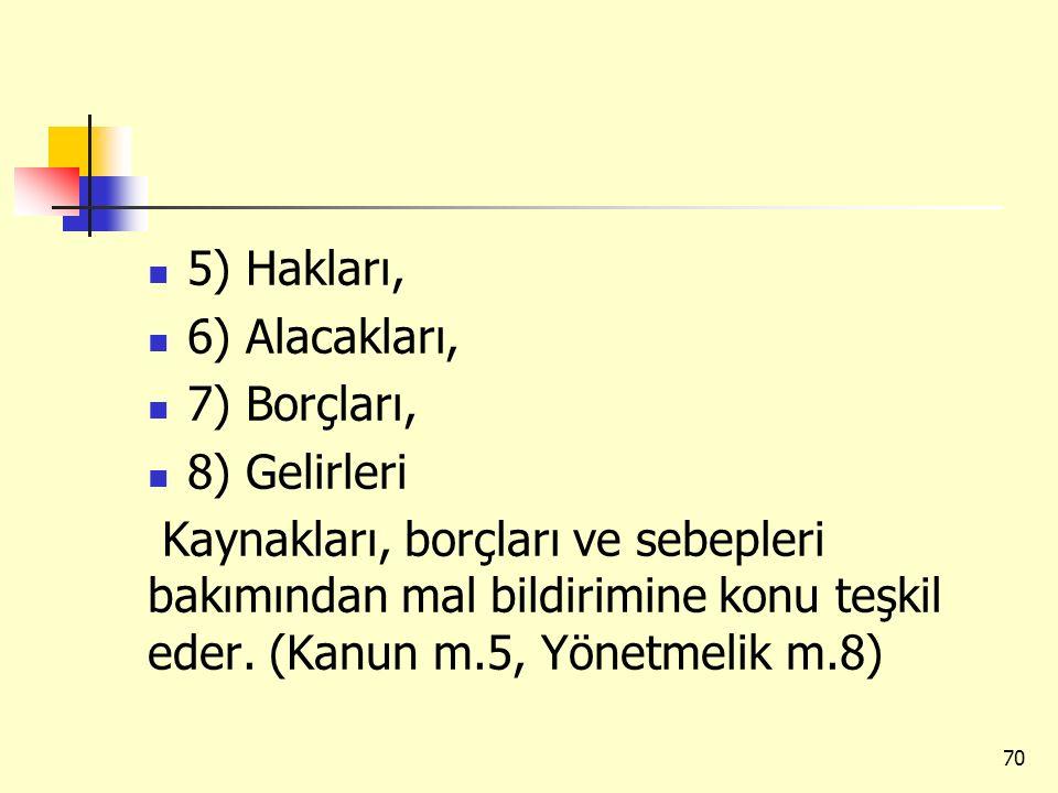5) Hakları, 6) Alacakları, 7) Borçları, 8) Gelirleri.