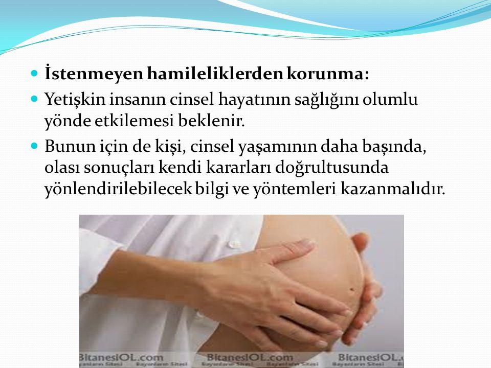 İstenmeyen hamileliklerden korunma: