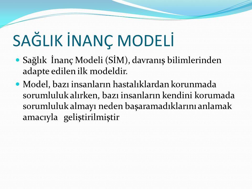 SAĞLIK İNANÇ MODELİ Sağlık İnanç Modeli (SİM), davranış bilimlerinden adapte edilen ilk modeldir.