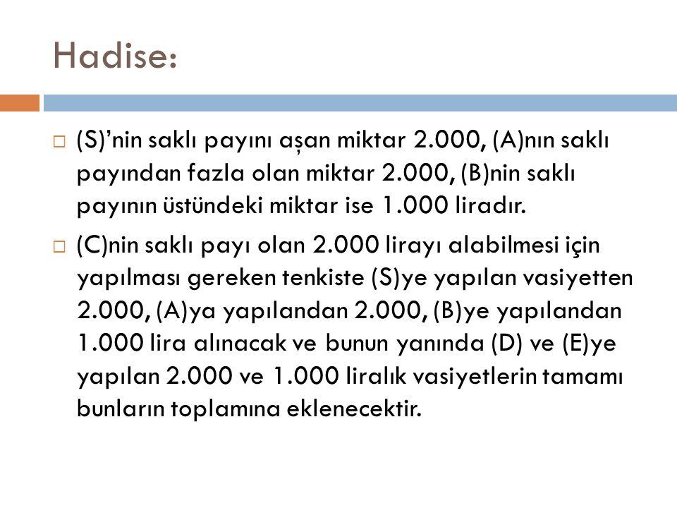 Hadise: